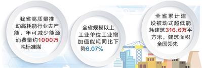 我国单位gdp能耗是日本的讹_2019年我国经济发展新动能指数发布:年单位GDP能耗下降2.6%